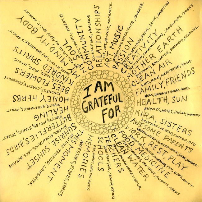 A great tool for getting in touch for all those things in our lives we are grateful for.